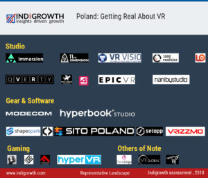 Poland-Getting-Real-About-VR